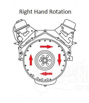 ring main wiring diagram with Marine Power 881575 New 5 on How Does An Alternator Work also Industrial Circuit Breakers moreover Lymph Node Locations also Intermittent Stalling 85 Xj S 163410 as well Porsche 911 Turbo Weight.